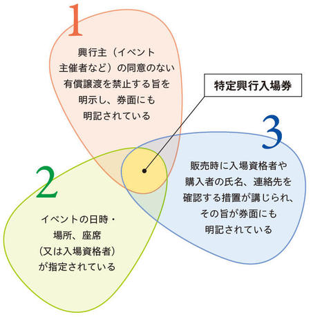 cpra-news94-05.jpgのサムネイル画像